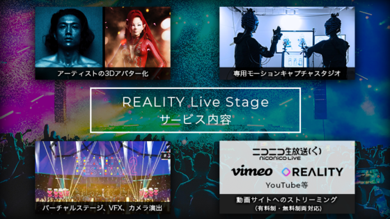 「REALITY Live Stage」のイメージ画像