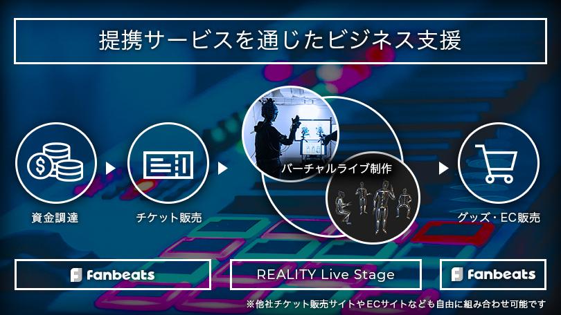 「REALITY Live Stage」のイメージ画像 2