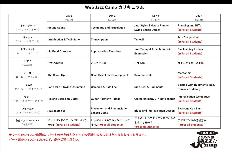 Web Jazz Campプログラム
